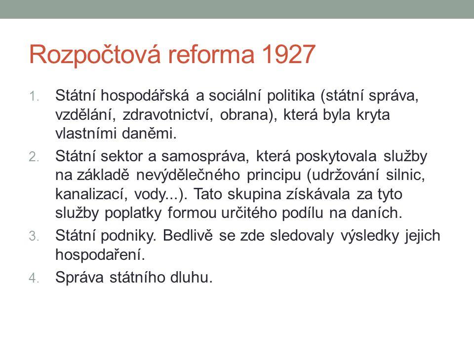 Rozpočtová reforma 1927 Státní hospodářská a sociální politika (státní správa, vzdělání, zdravotnictví, obrana), která byla kryta vlastními daněmi.