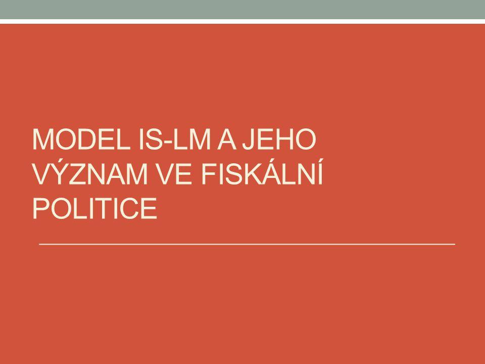 MODEL IS-LM A JEHO VÝZNAM VE FISKÁLNÍ POLITICE