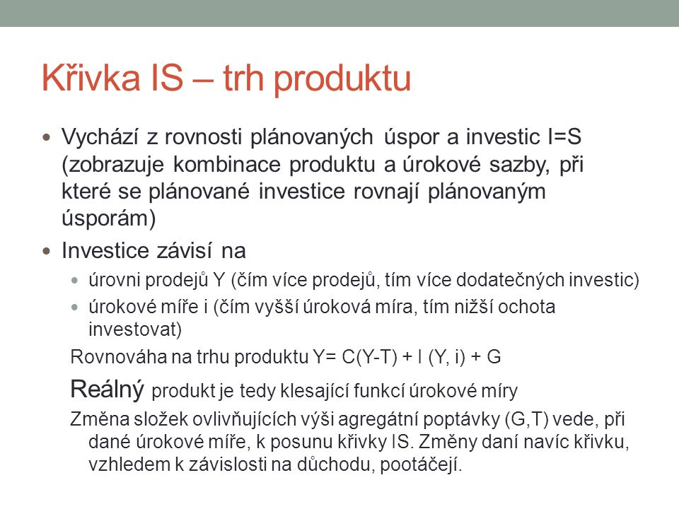 Křivka IS – trh produktu
