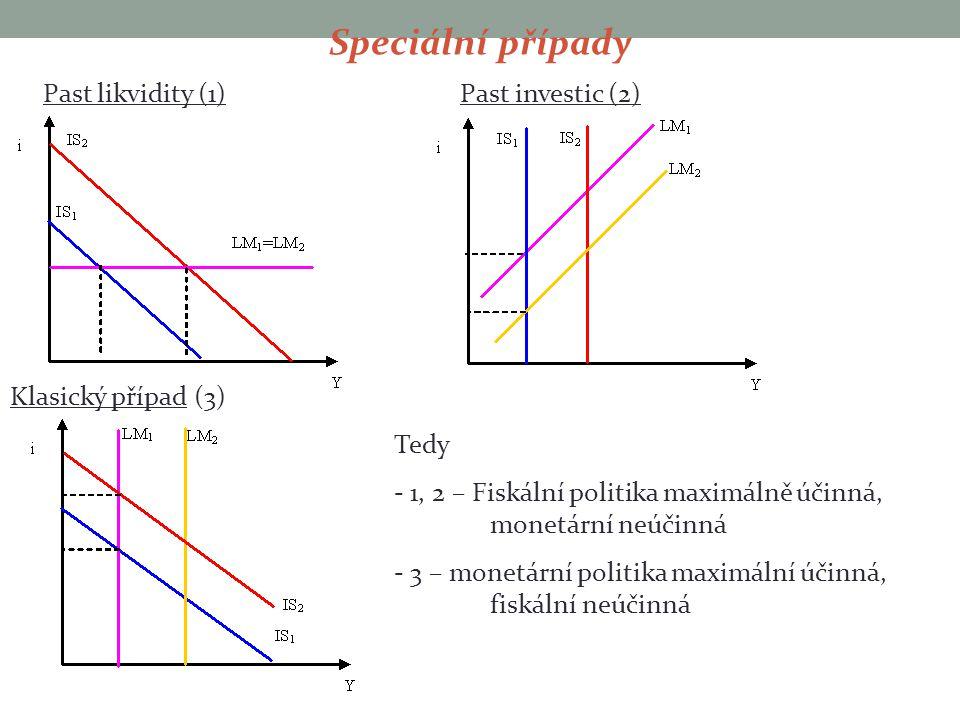 Speciální případy Past likvidity (1) Past investic (2)