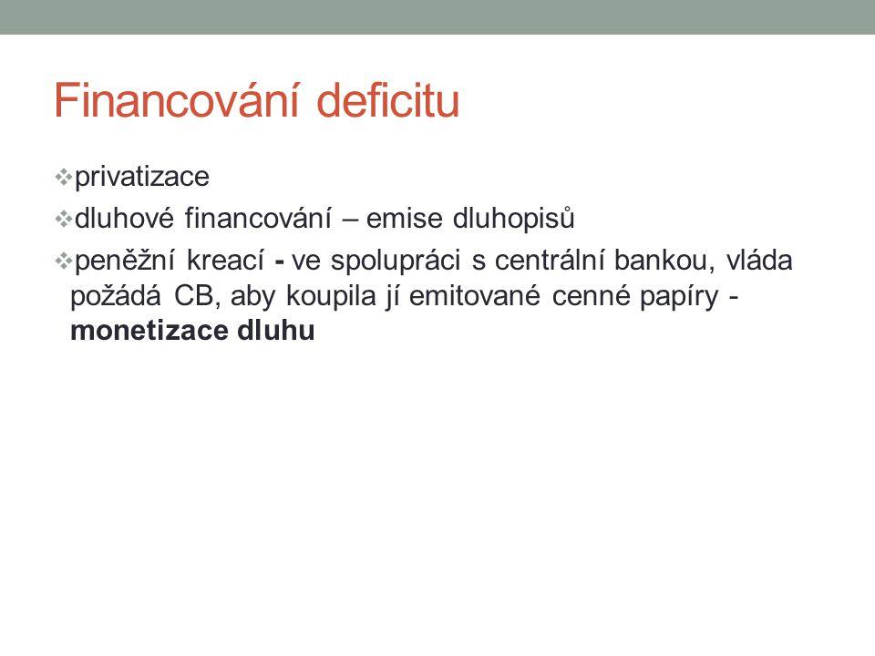 Financování deficitu privatizace dluhové financování – emise dluhopisů