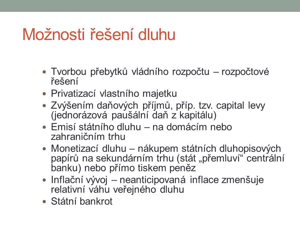 Možnosti řešení dluhu Tvorbou přebytků vládního rozpočtu – rozpočtové řešení. Privatizací vlastního majetku.
