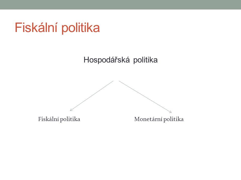 Fiskální politika Hospodářská politika Fiskální politika