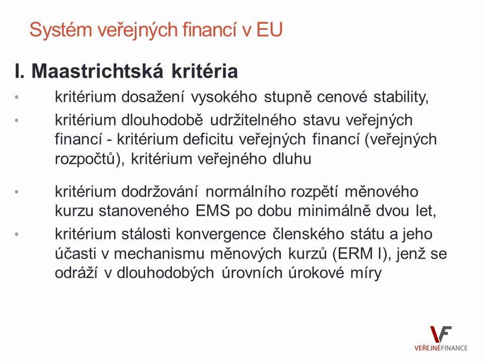 Systém veřejných financí v EU