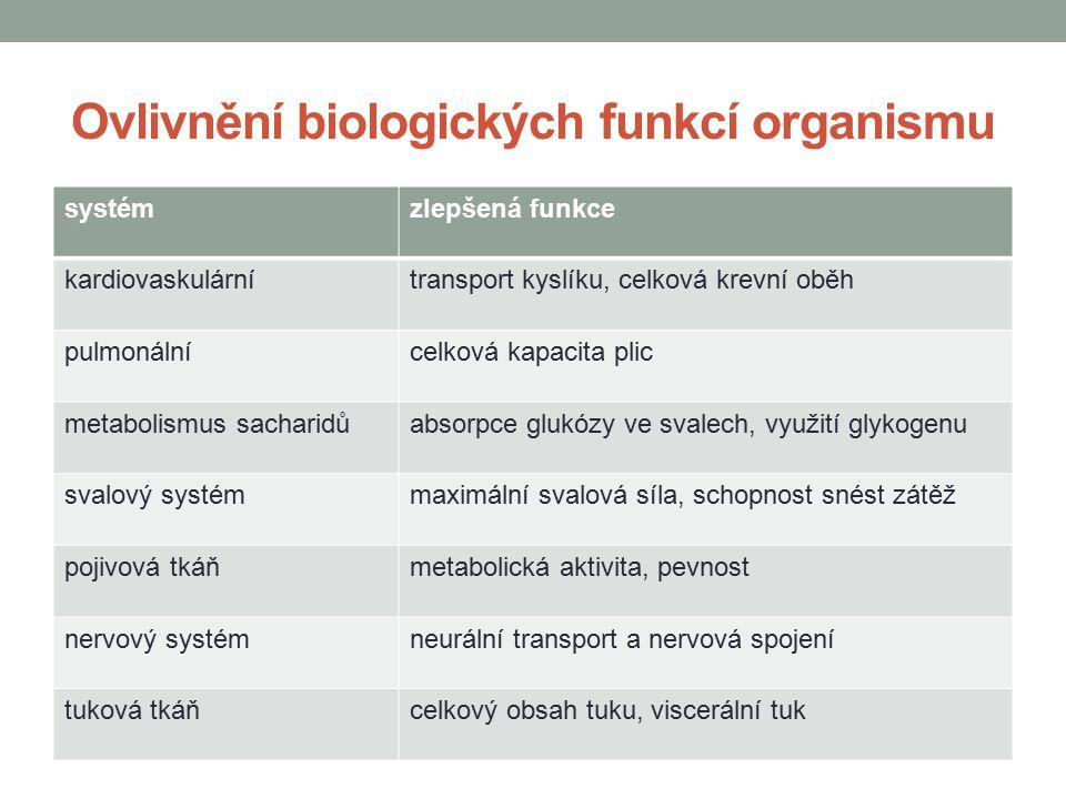 Ovlivnění biologických funkcí organismu