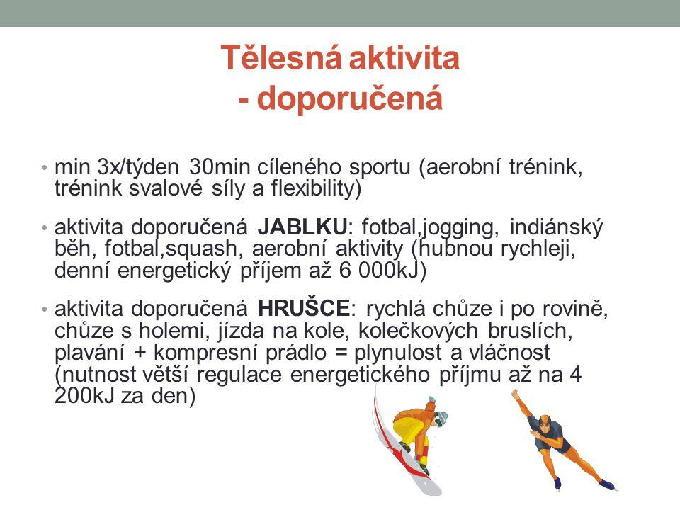 Tělesná aktivita - doporučená