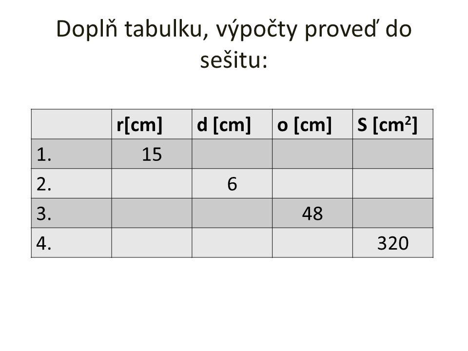 Doplň tabulku, výpočty proveď do sešitu: