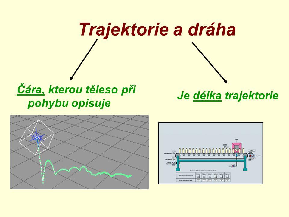 Trajektorie a dráha Čára, kterou těleso při pohybu opisuje