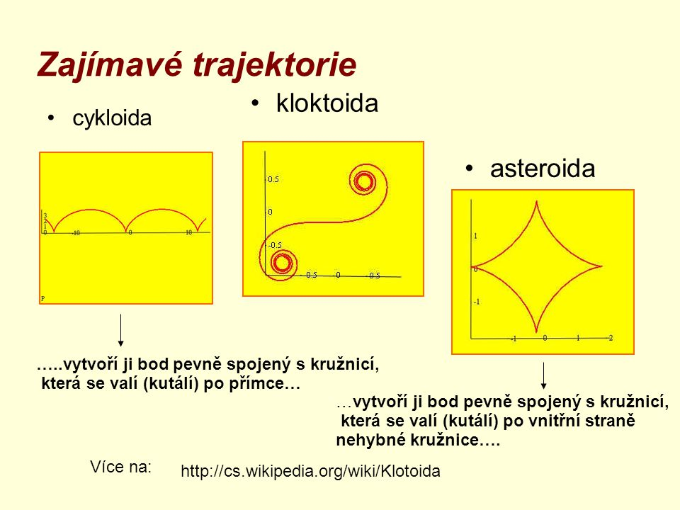 Zajímavé trajektorie kloktoida asteroida cykloida
