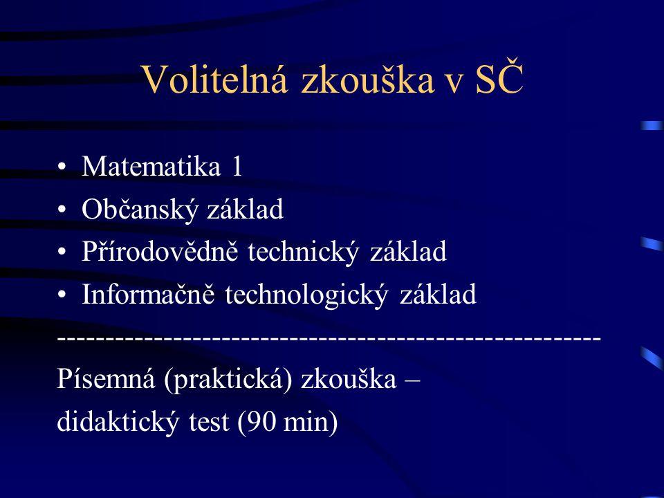 Volitelná zkouška v SČ Matematika 1 Občanský základ