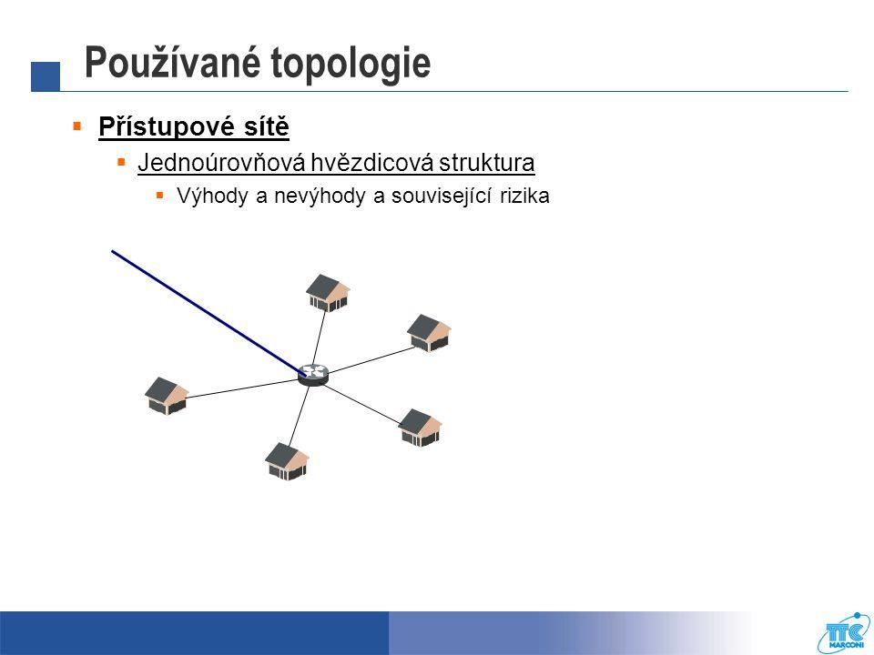 Používané topologie Přístupové sítě Jednoúrovňová hvězdicová struktura