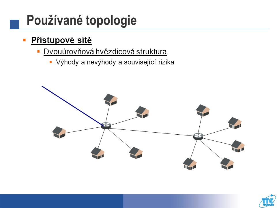 Používané topologie Přístupové sítě Dvouúrovňová hvězdicová struktura