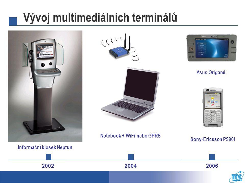 Vývoj multimediálních terminálů