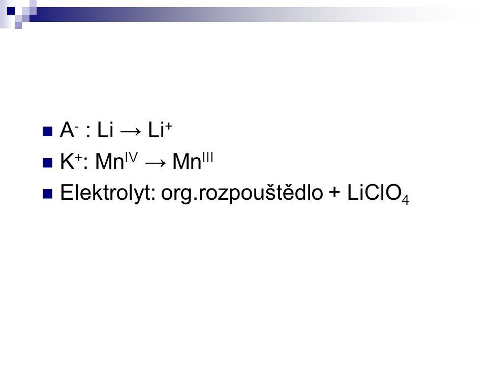 A- : Li → Li+ K+: MnIV → MnIII Elektrolyt: org.rozpouštědlo + LiClO4