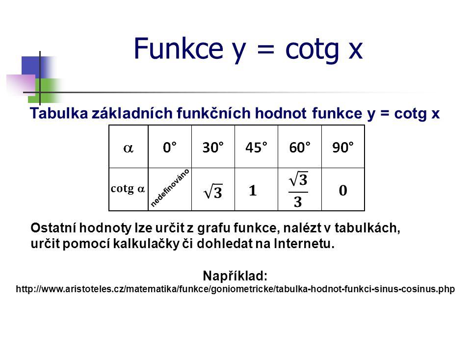 Tabulka základních funkčních hodnot funkce y = cotg x
