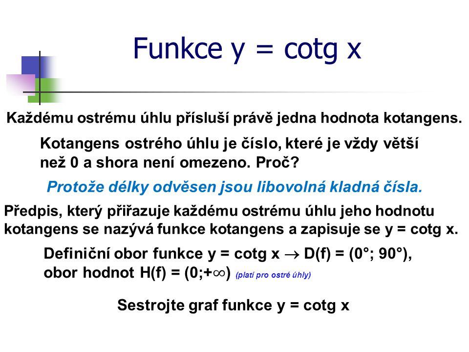 Funkce y = cotg x Každému ostrému úhlu přísluší právě jedna hodnota kotangens.