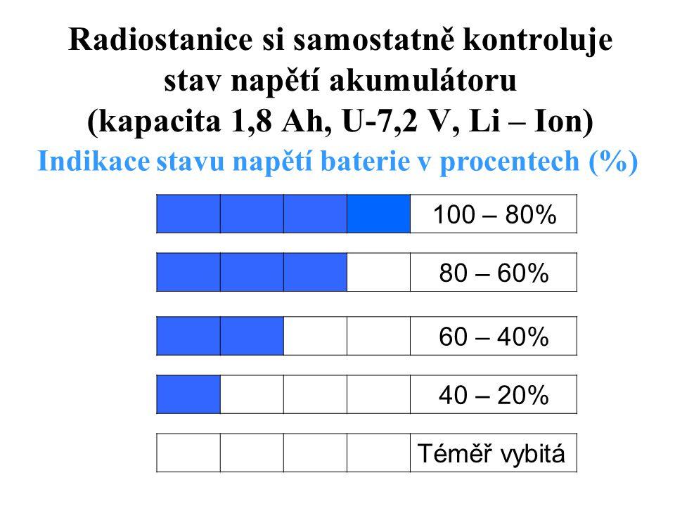 Indikace stavu napětí baterie v procentech (%)