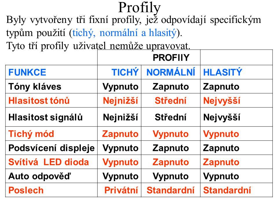 Profily Byly vytvořeny tři fixní profily, jež odpovídají specifickým typům použití (tichý, normální a hlasitý).