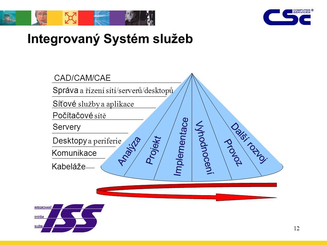 Integrovaný Systém služeb