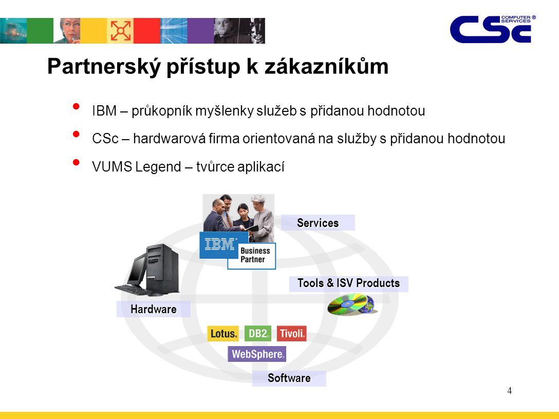 Partnerský přístup k zákazníkům