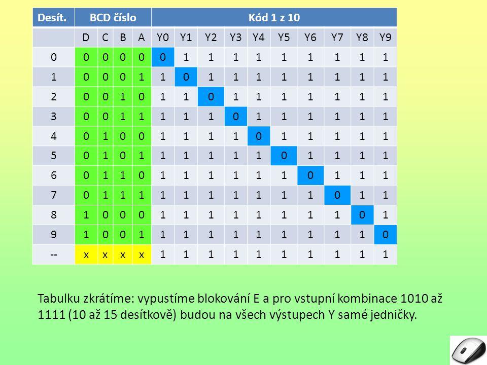Desít. BCD číslo. Kód 1 z 10. D. C. B. A. Y0. Y1. Y2. Y3. Y4. Y5. Y6. Y7. Y8. Y9. 1.