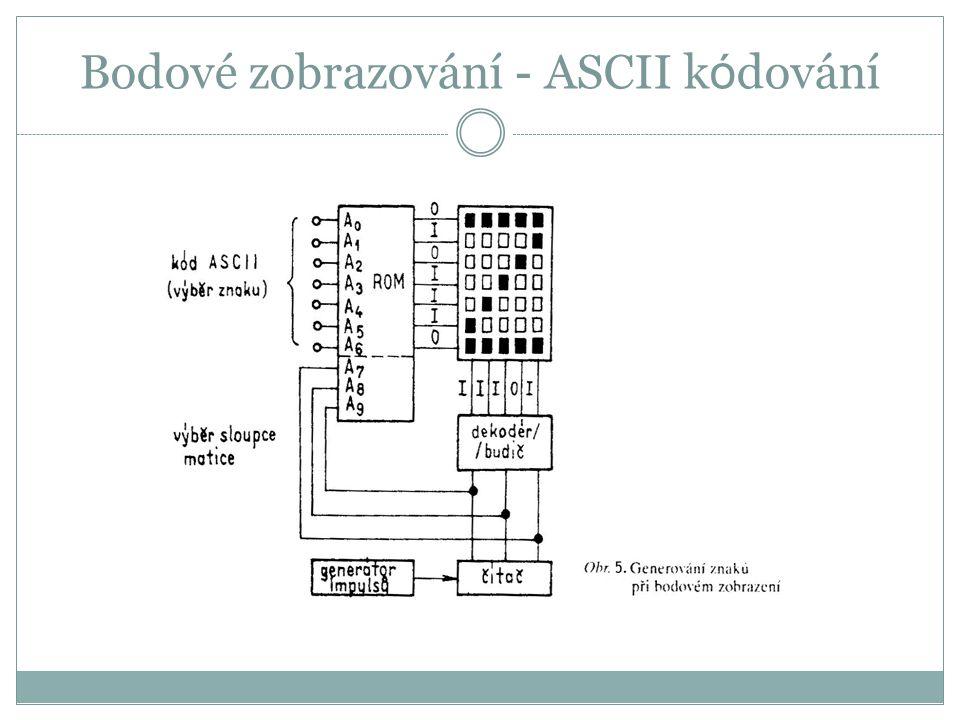 Bodové zobrazování - ASCII kódování