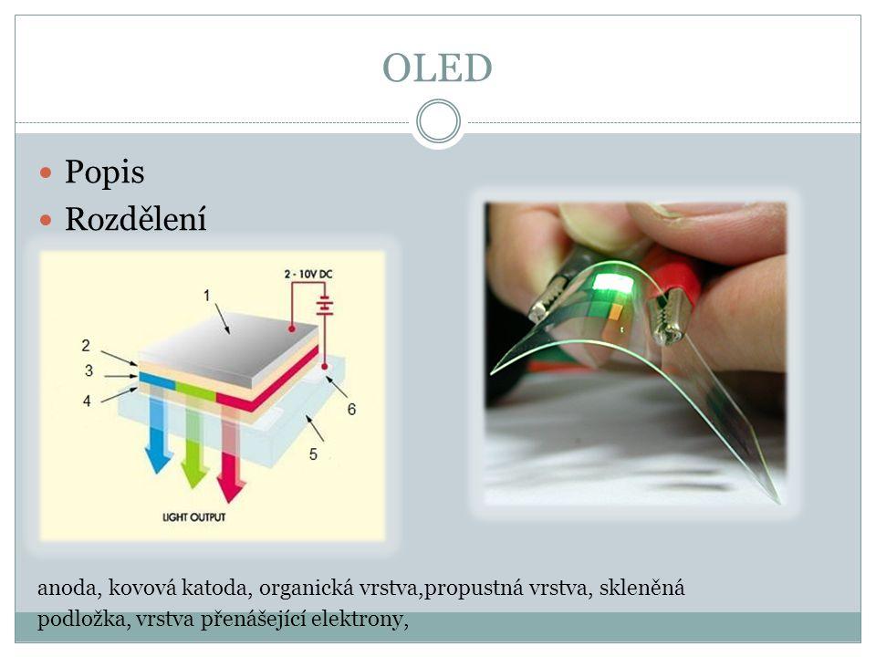 OLED Popis. Rozdělení. anoda, kovová katoda, organická vrstva,propustná vrstva, skleněná.