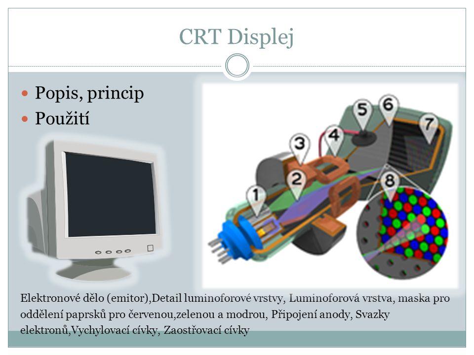 CRT Displej Popis, princip Použití