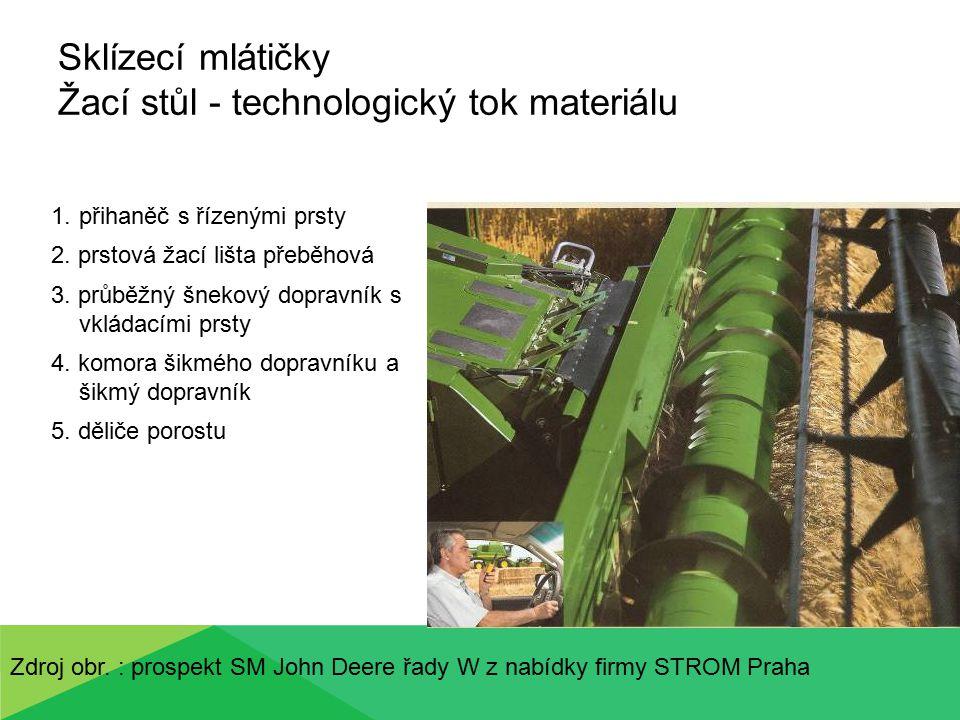 Sklízecí mlátičky Žací stůl - technologický tok materiálu