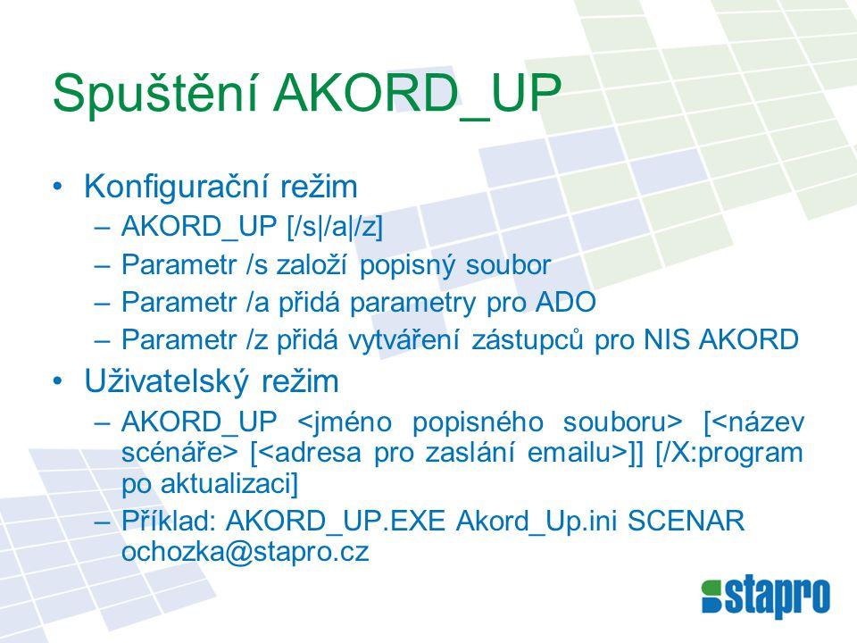 Spuštění AKORD_UP Konfigurační režim Uživatelský režim