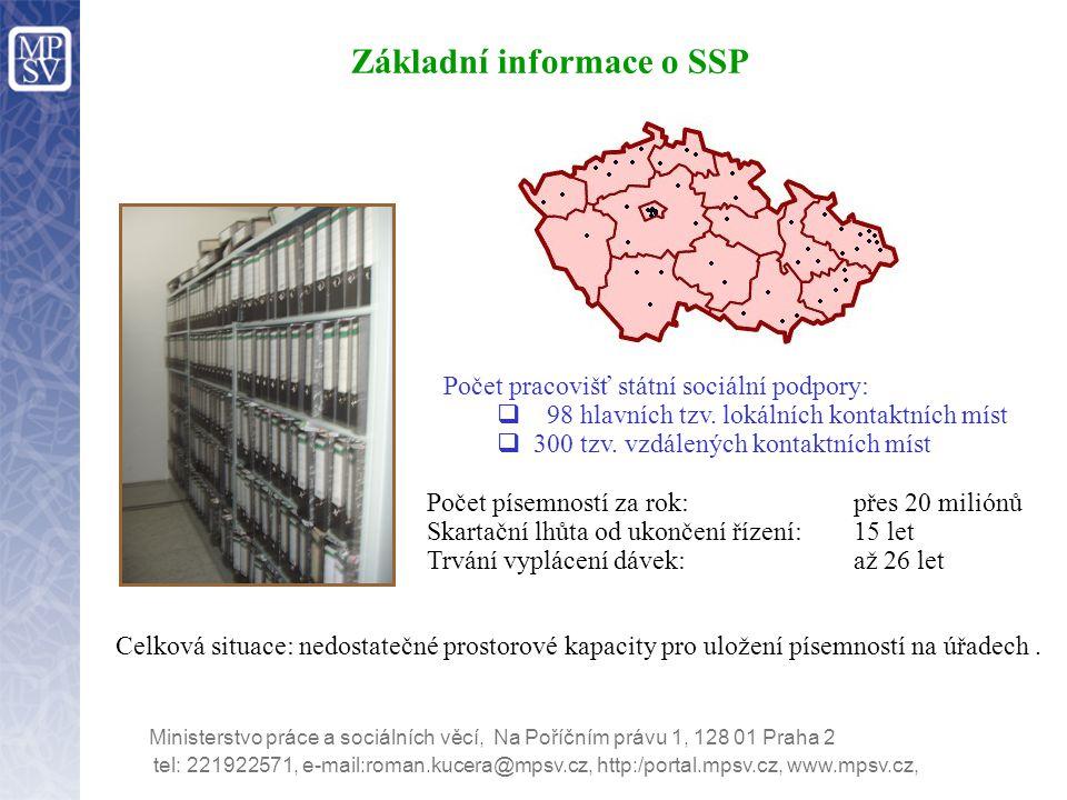 Základní informace o SSP