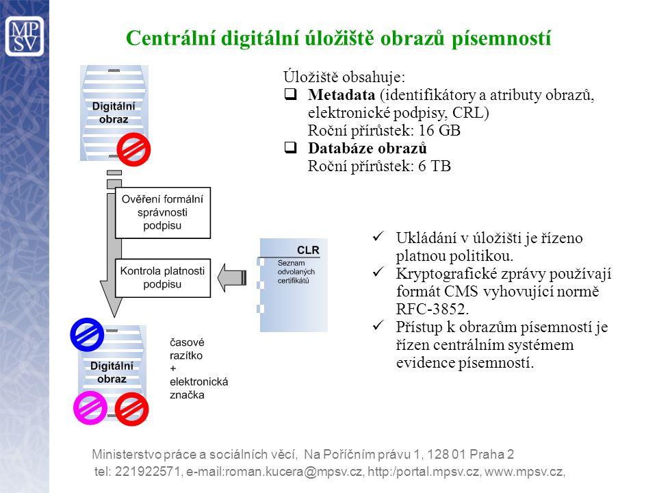 Centrální digitální úložiště obrazů písemností