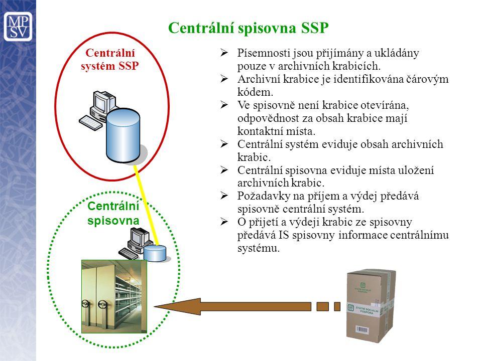 Centrální spisovna SSP
