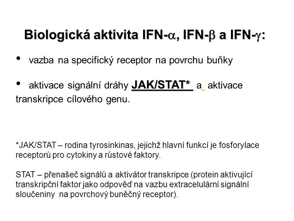 Biologická aktivita IFN-a, IFN-b a IFN-g: