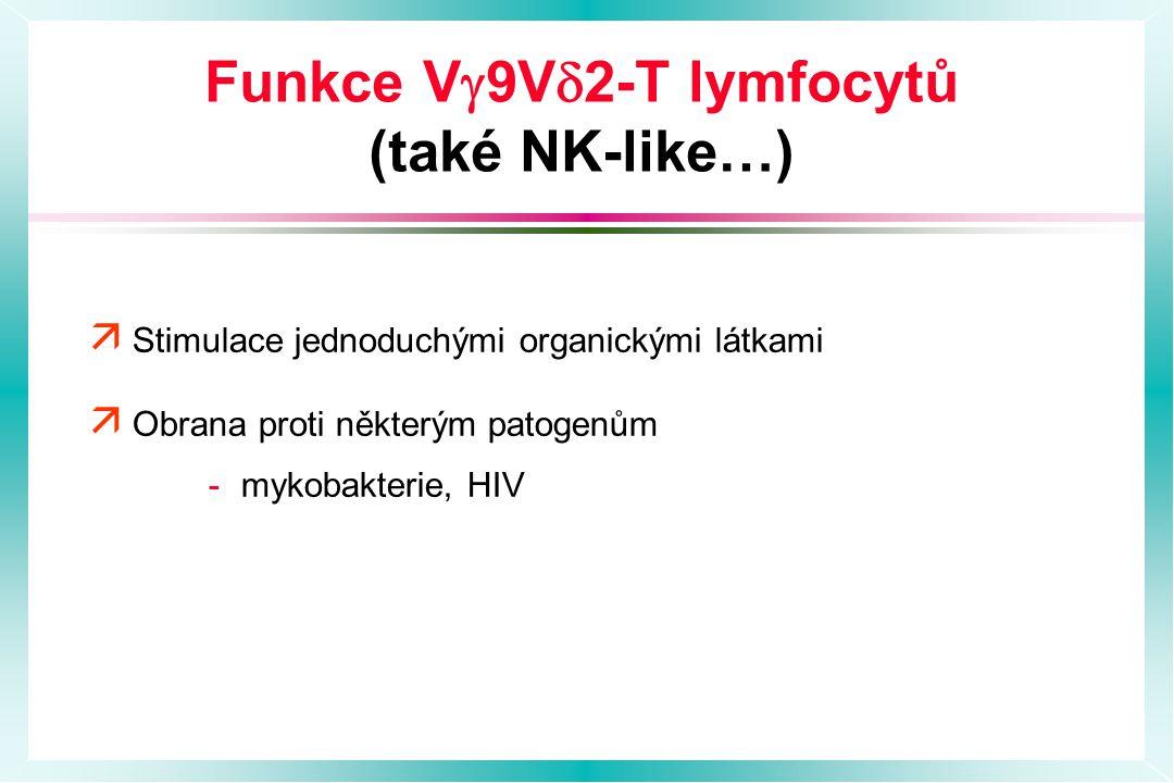 Funkce Vg9Vd2-T lymfocytů (také NK-like…)