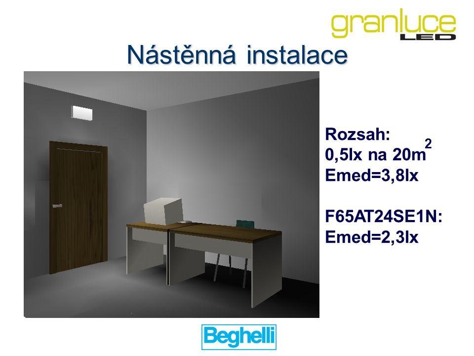 Nástěnná instalace Rozsah: 0,5lx na 20m Emed=3,8lx F65AT24SE1N: