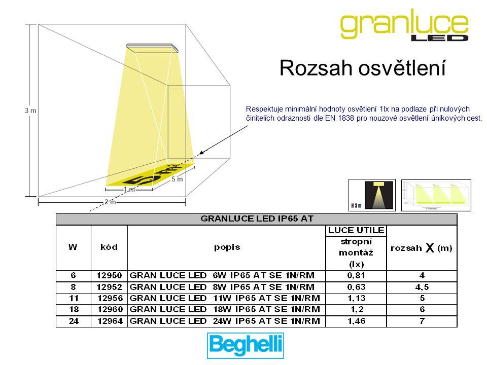 Rozsah osvětlení Respektuje minimální hodnoty osvětlení 1lx na podlaze při nulových.
