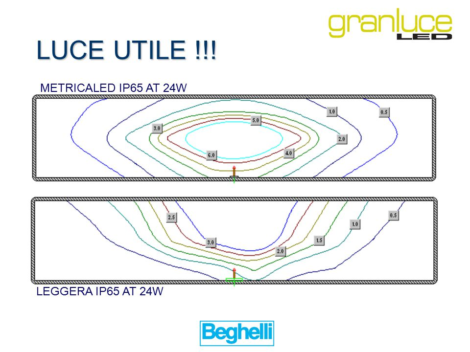 LUCE UTILE !!! METRICALED IP65 AT 24W LEGGERA IP65 AT 24W