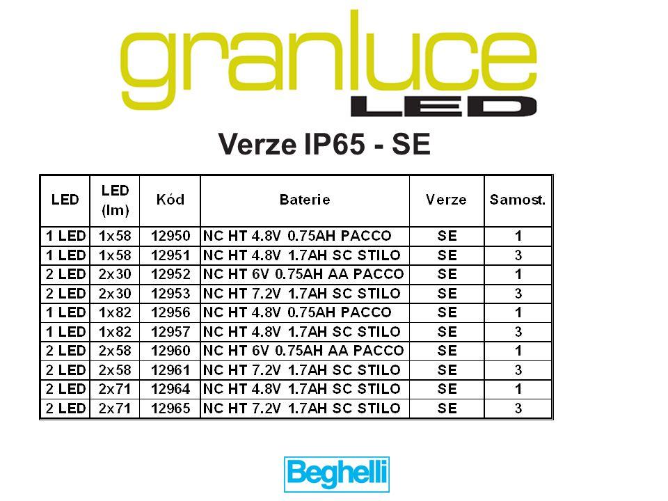 Verze IP65 - SE