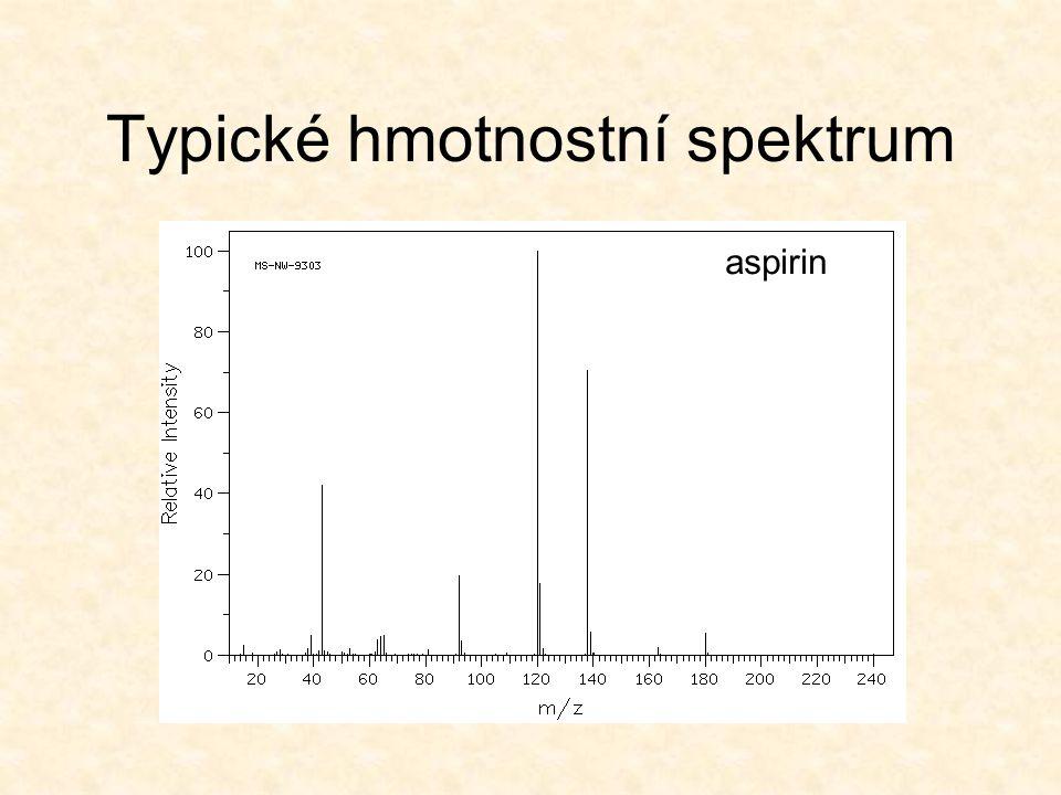 Typické hmotnostní spektrum