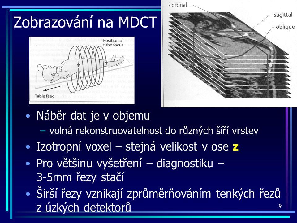 Zobrazování na MDCT Náběr dat je v objemu