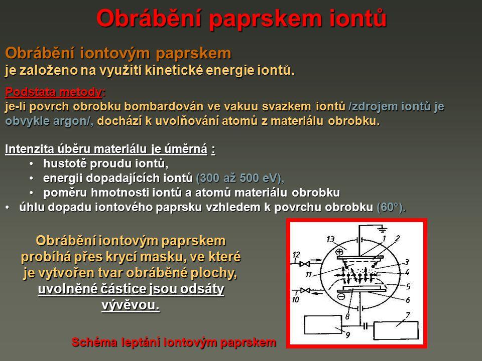 Obrábění paprskem iontů