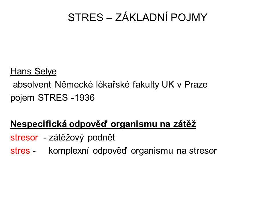 STRES – ZÁKLADNÍ POJMY Hans Selye