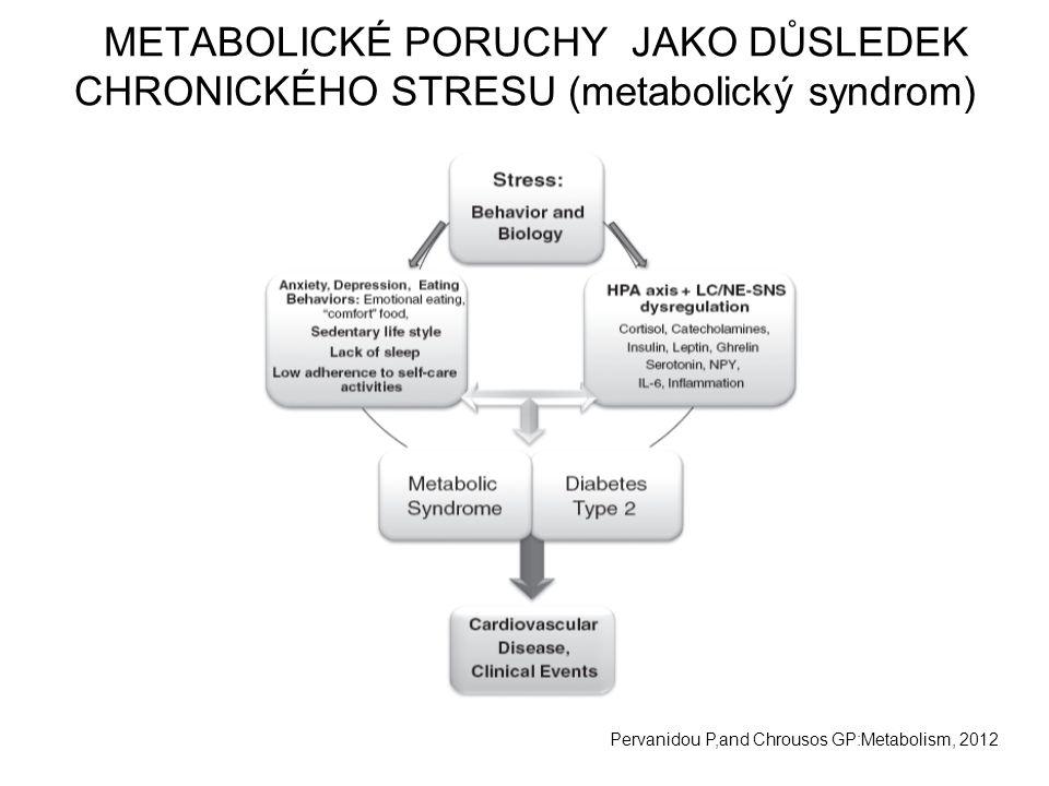 METABOLICKÉ PORUCHY JAKO DŮSLEDEK CHRONICKÉHO STRESU (metabolický syndrom)