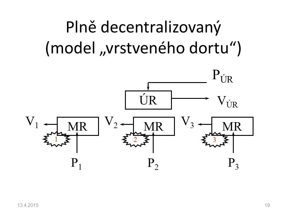 """Plně decentralizovaný (model """"vrstveného dortu )"""