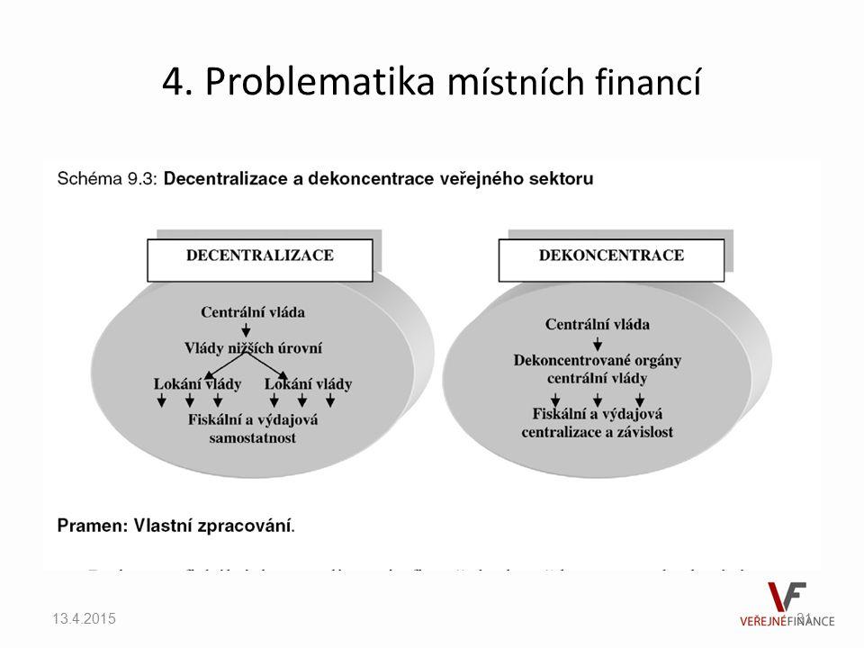 4. Problematika místních financí