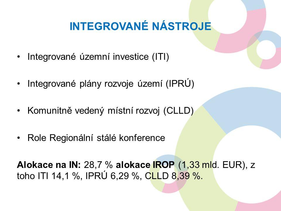 Integrované nástroje Integrované územní investice (ITI)