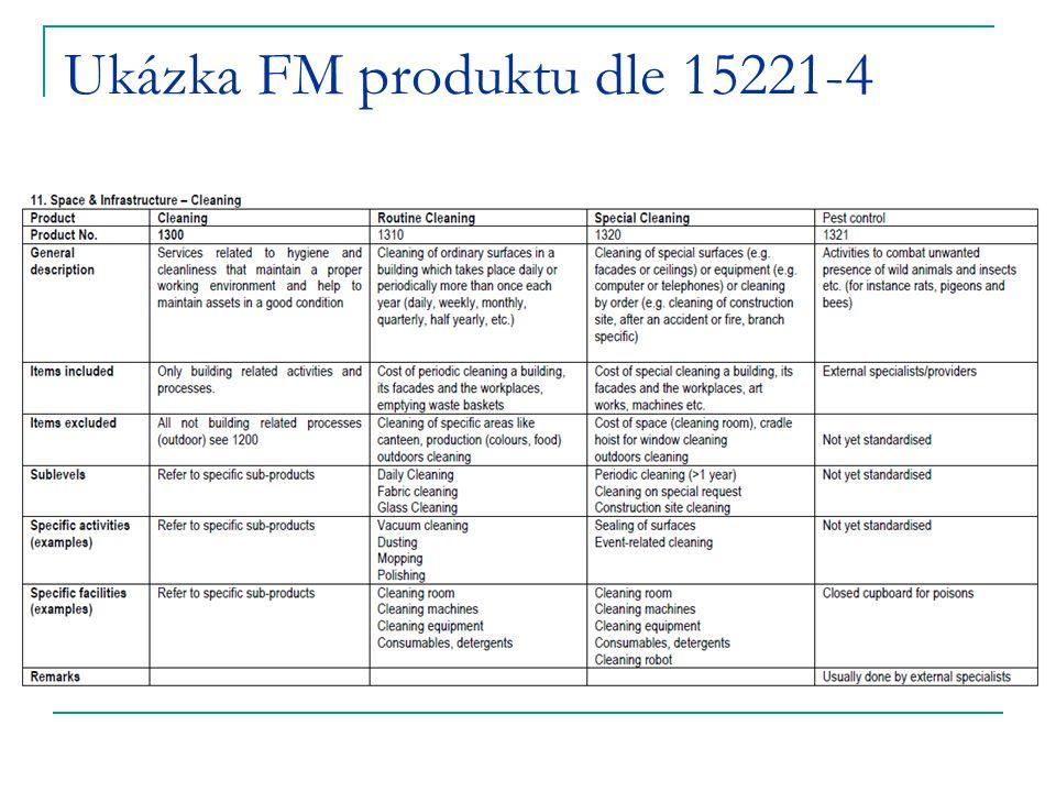 Ukázka FM produktu dle 15221-4