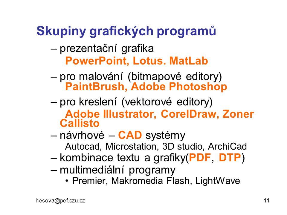 Skupiny grafických programů