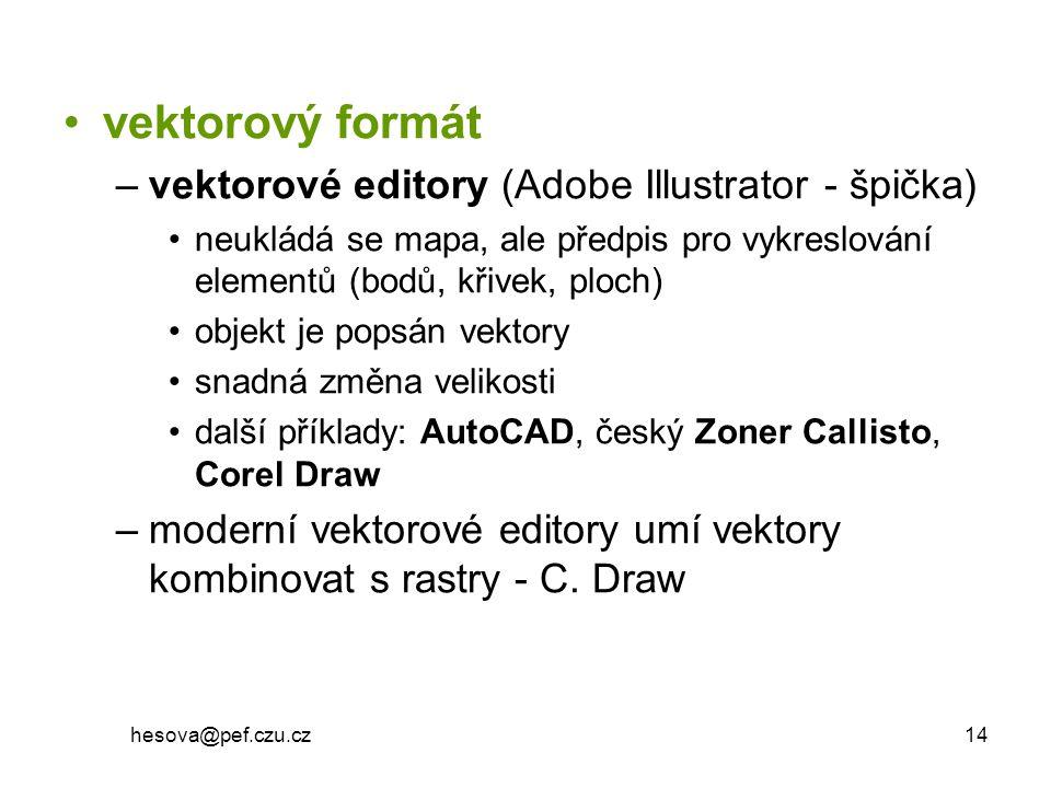 vektorový formát vektorové editory (Adobe Illustrator - špička)